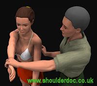 SLAP Physical Examination